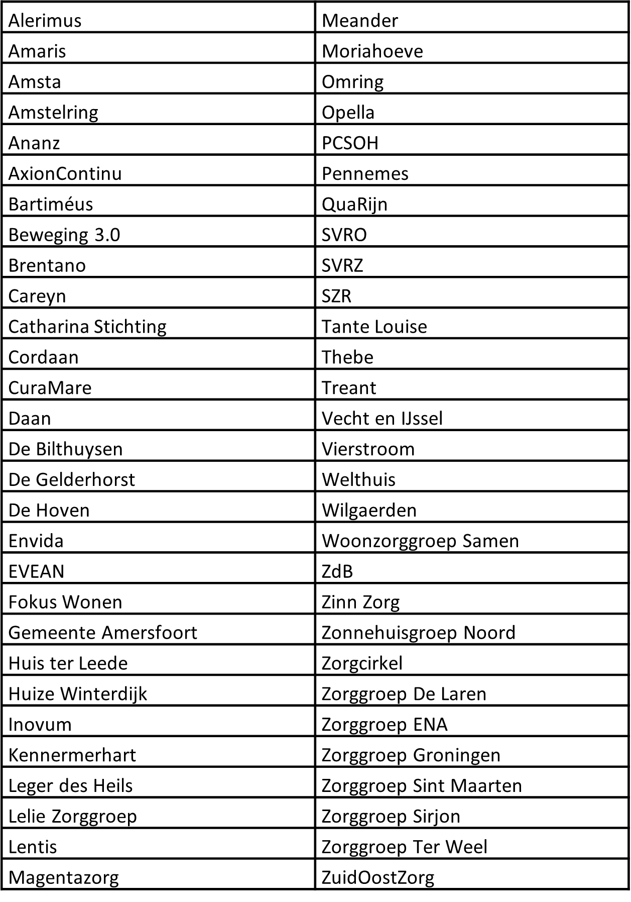   SVOZ